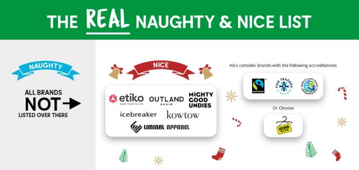The Real Naughty & Nice List Blog image